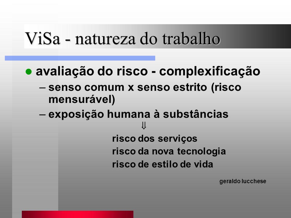 ViSa - natureza do trabalho avaliação do risco - complexificação –senso comum x senso estrito (risco mensurável) –exposição humana à substâncias risco