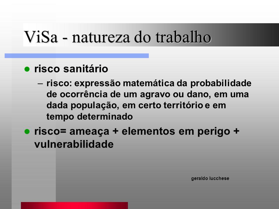 ViSa - natureza do trabalho risco sanitário –risco: expressão matemática da probabilidade de ocorrência de um agravo ou dano, em uma dada população, e
