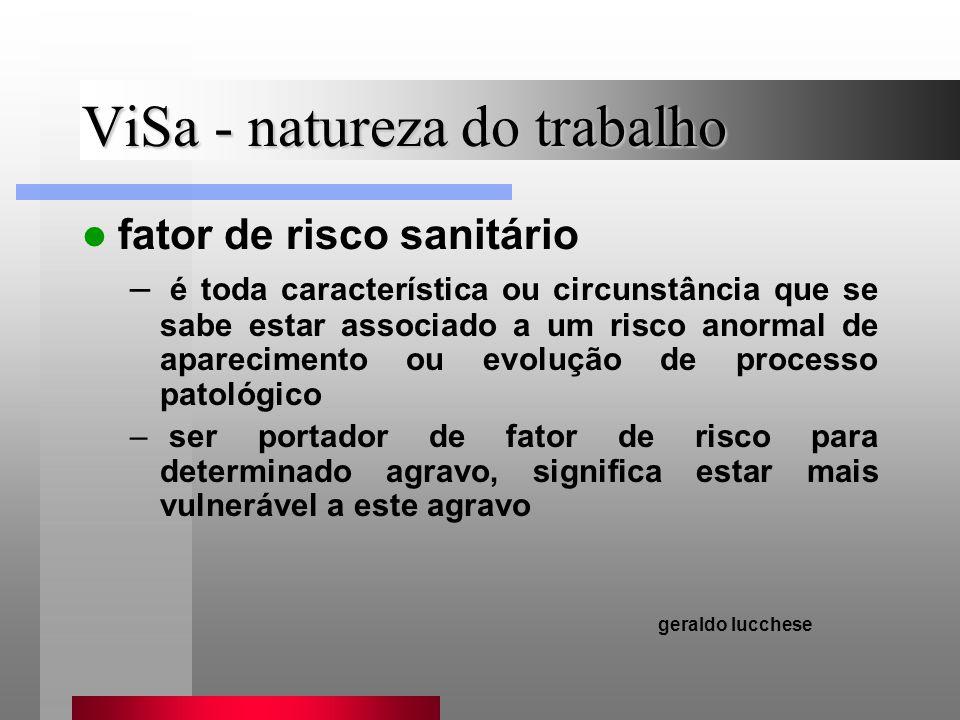 ViSa - natureza do trabalho fator de risco sanitário – é toda característica ou circunstância que se sabe estar associado a um risco anormal de aparec