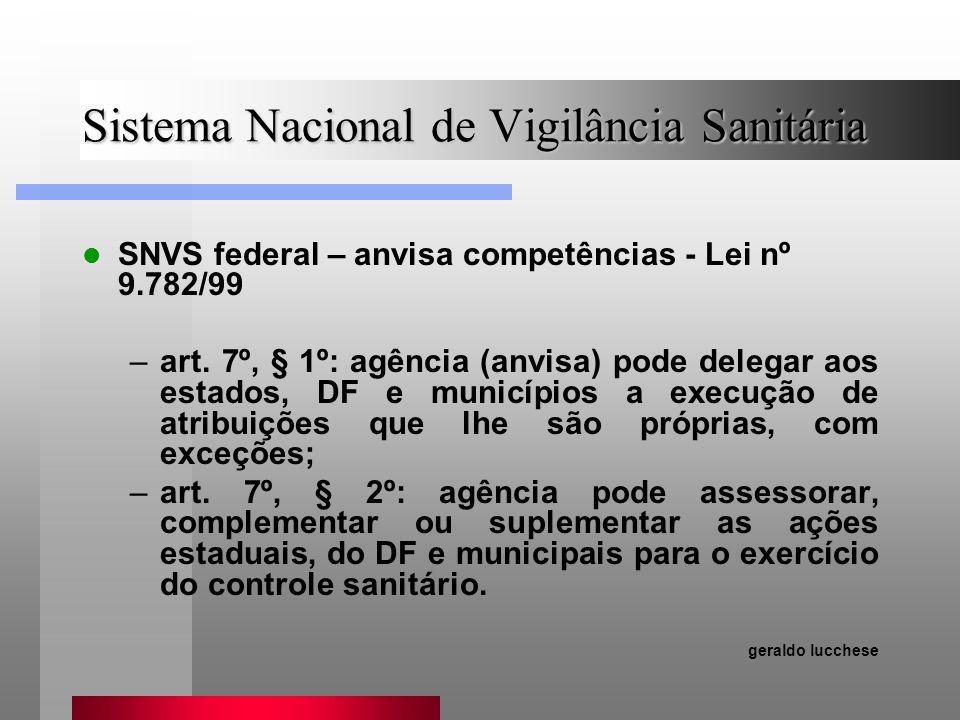 Sistema Nacional de Vigilância Sanitária SNVS federal – anvisa competências - Lei nº 9.782/99 –art. 7º, § 1º: agência (anvisa) pode delegar aos estado