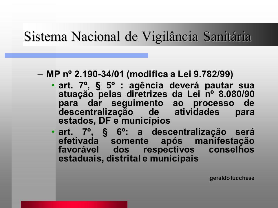 Sistema Nacional de Vigilância Sanitária –MP nº 2.190-34/01 (modifica a Lei 9.782/99) art. 7º, § 5º : agência deverá pautar sua atuação pelas diretriz