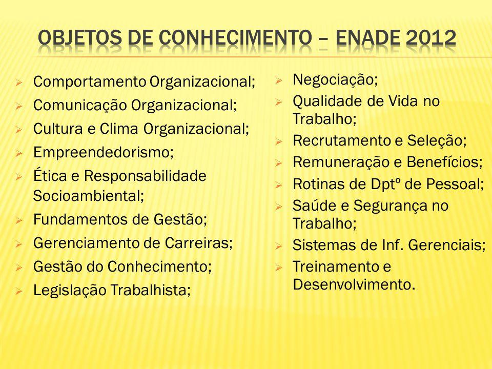 Comportamento Organizacional; Comunicação Organizacional; Cultura e Clima Organizacional; Empreendedorismo; Ética e Responsabilidade Socioambiental; F