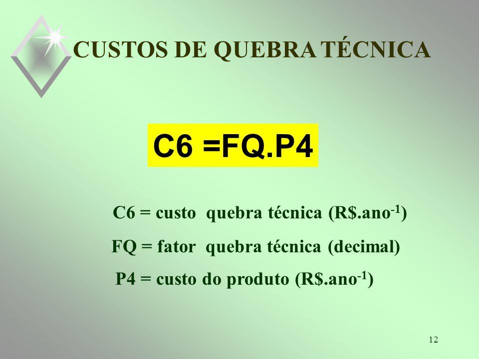 11 CUSTOS FIXOS CUSTOS FIXOS C5 = custos fixos (R$.ano -1 ) F = fator de depreciação, manutenção, juros (decimal) P5 = custo inicial do sistema (R$)