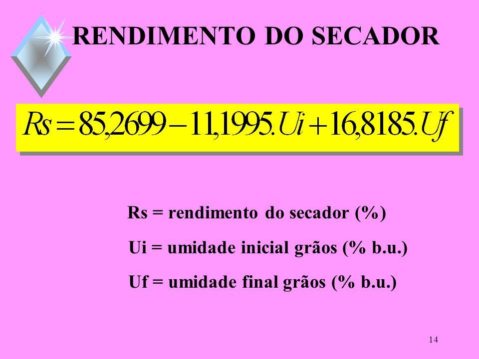 13 CUSTOS DE SECAGEM ( REZENDE et alii,1996 ) CUSTOS DE SECAGEM ( REZENDE et alii,1996 ) CAPACIDADE EFETIVA PARA SECAGEM CEas = capacidade efetiva para secagem (t.h -1 ) EC = estimativa de colheita ( t ) PC = período de colheita (dias) JP = jornada de pré-processamento (h.