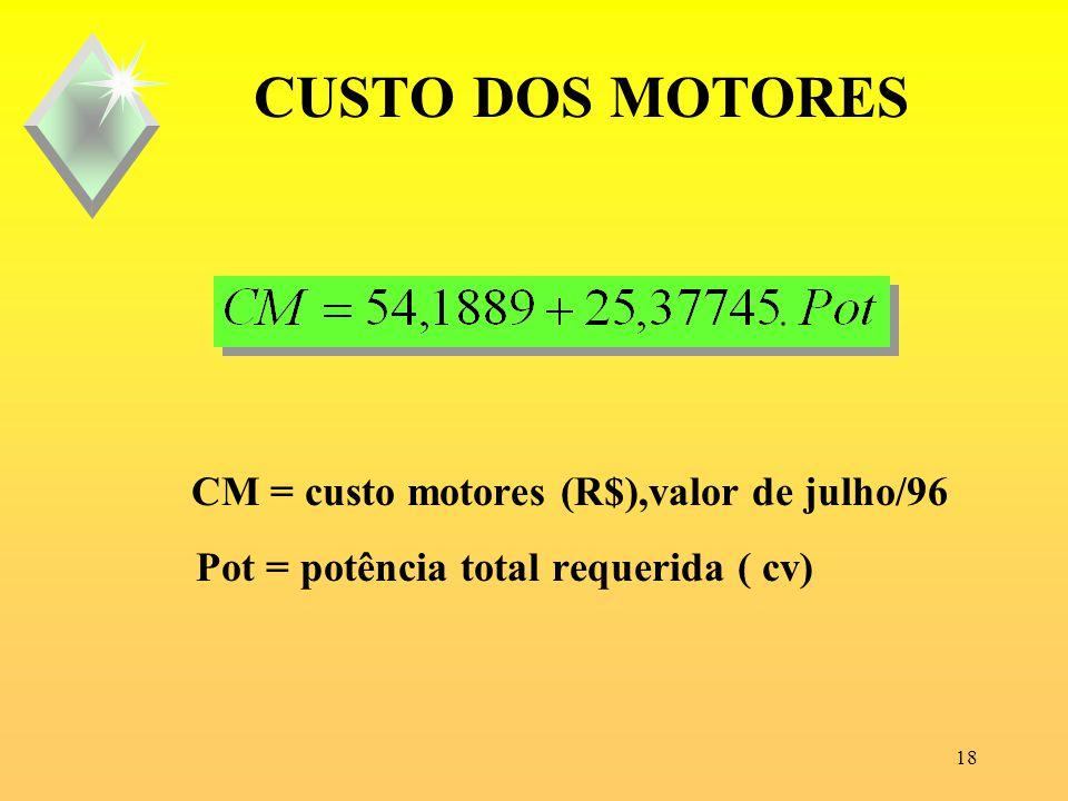 17 CUSTO DO SECADOR C sec = custo secador (R$), valor referente a julho/9 Cad sec = Cadência do secador ( t.h -1 )