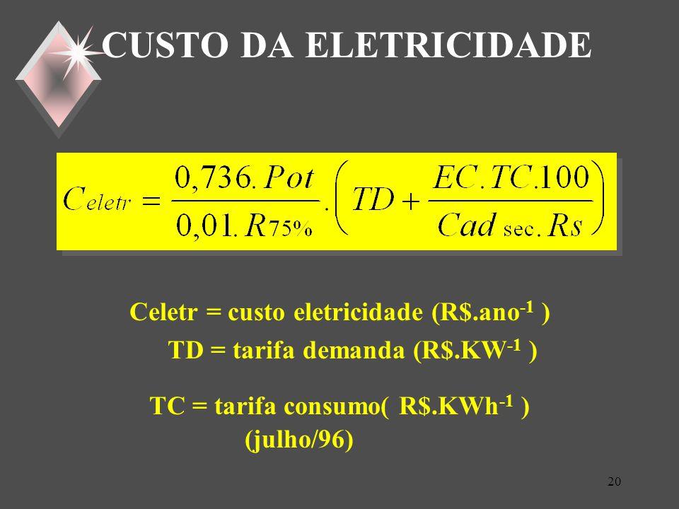 19 RENDIMENTO DOS MOTORES R 75% = rendimento do motores com 75% de carga Pot = potência total requerida (cv)