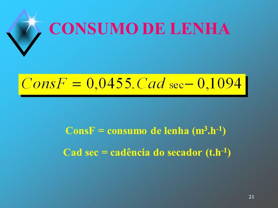 20 CUSTO DA ELETRICIDADE Celetr = custo eletricidade (R$.ano -1 ) TD = tarifa demanda (R$.KW -1 ) TC = tarifa consumo( R$.KWh -1 ) (julho/96)
