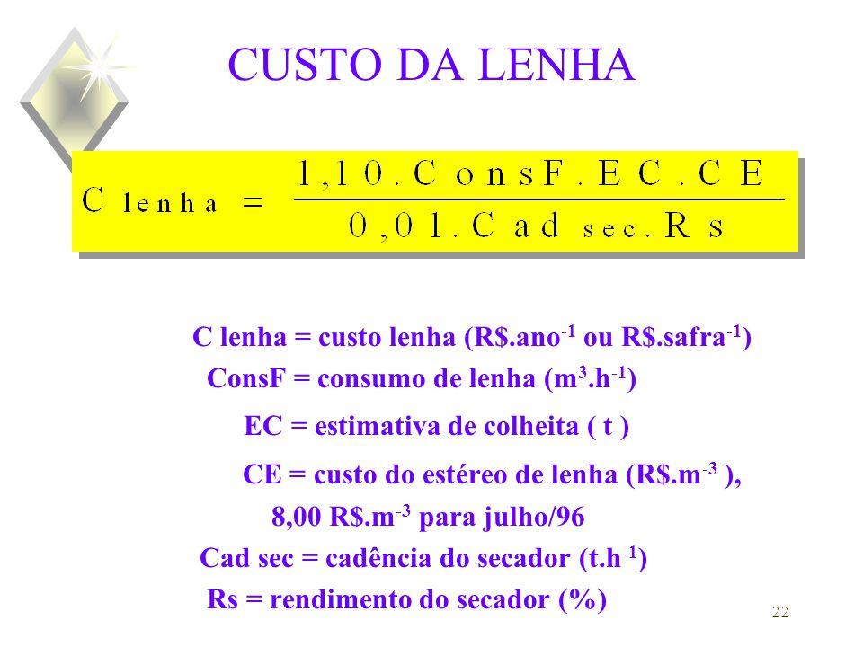 21 CONSUMO DE LENHA ConsF = consumo de lenha (m 3.h -1 ) Cad sec = cadência do secador (t.h -1 )