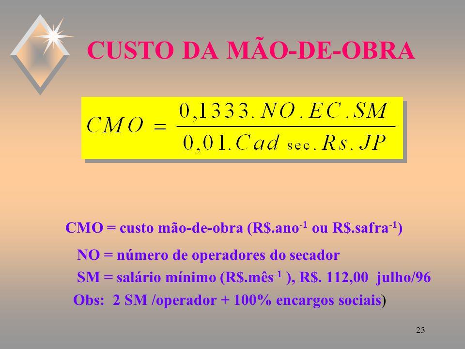 22 CUSTO DA LENHA C lenha = custo lenha (R$.ano -1 ou R$.safra -1 ) ConsF = consumo de lenha (m 3.h -1 ) EC = estimativa de colheita ( t ) CE = custo do estéreo de lenha (R$.m -3 ), 8,00 R$.m -3 para julho/96 Cad sec = cadência do secador (t.h -1 ) Rs = rendimento do secador (%)