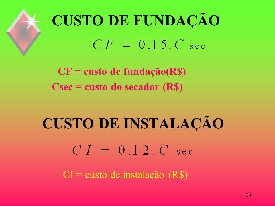 23 CUSTO DA MÃO-DE-OBRA CMO = custo mão-de-obra (R$.ano -1 ou R$.safra -1 ) NO = número de operadores do secador SM = salário mínimo (R$.mês -1 ), R$.