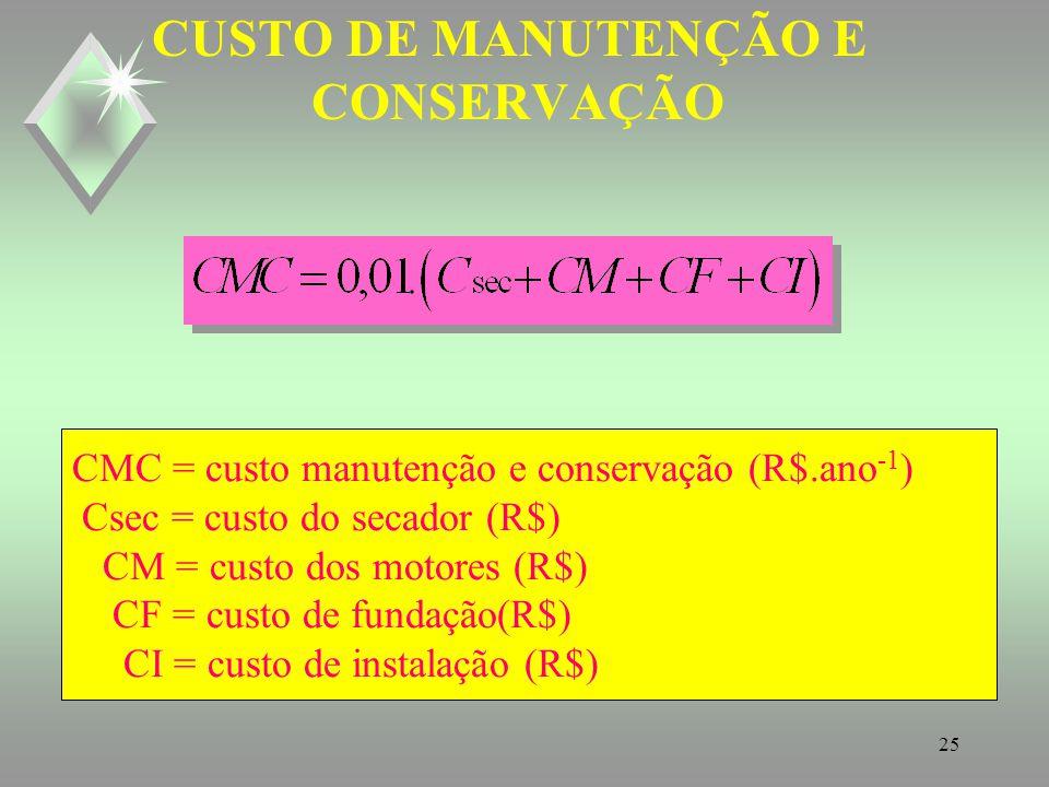 24 CUSTO DE FUNDAÇÃO CF = custo de fundação(R$) Csec = custo do secador (R$) CUSTO DE INSTALAÇÃO CI = custo de instalação (R$)