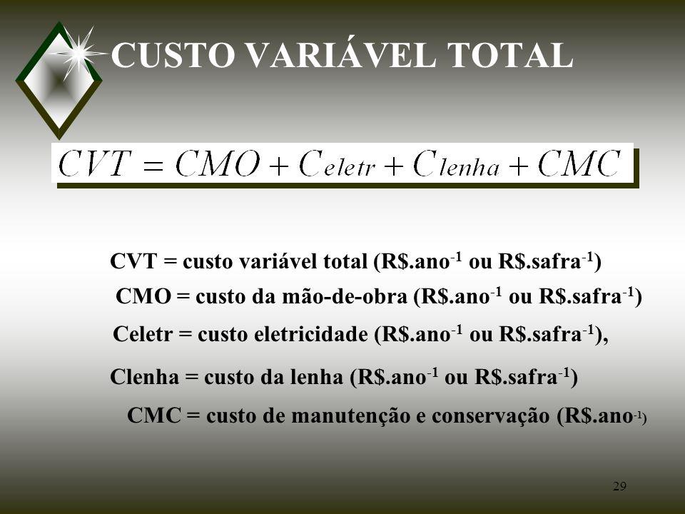 28 CUSTO FIXO TOTAL CFT = custo fixo total (R$.ano -1 ) Da = depreciação anual (R$.ano -1 ) CO = custo de oportunidade (R$.ano -1 )