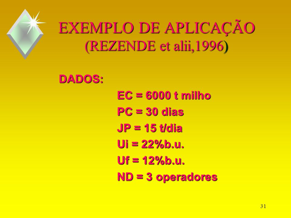 30 CUSTO TOTAL CT = custo total (R$.ano -1 ou R$.safra -1 ) CFT = custo fixo total CVT = custo variável total