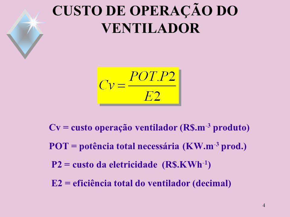 3 CUSTO DO COMBUSTÍVEL Ccs = custo combustível (R$.m -3 produto) Ea = energia necessária aquecer ar (KJ.h -1 ) ts = tempo de secagem (h) P1 = custo do combustível (R$.unidade -1 ) Pc = poder calorífico combustível (KJ.unidade -1 ) E1 = eficiência da combustão (decimal) V = volume da câmara de secagem (m 3 )