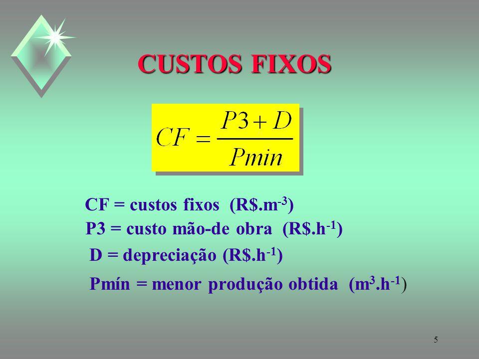 5 CUSTOS FIXOS CF = custos fixos (R$.m -3 ) P3 = custo mão-de obra (R$.h -1 ) D = depreciação (R$.h -1 ) Pmín = menor produção obtida (m 3.h -1 )