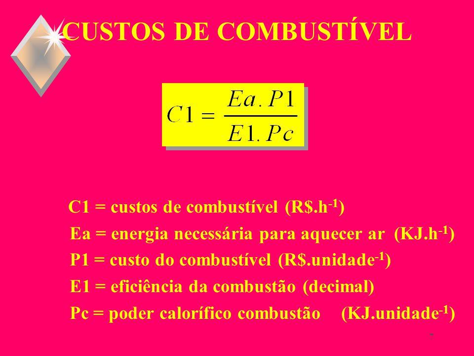 6 CUSTO ANUAL DE SECAGEM CUSTO ANUAL DE SECAGEM (YOUNG e DICKEN, 1975) Ca = custo anual de secagem (R$.ano -1 ) C1 = custos de combustível secagem (R$.h -1 ) C2 = custos da eletricidade secagem (R$.h -1 ) C3 = custos da mão-de-obra (R$.h -1 ) C4 = custo inadequação do sistema (R$.h -1 ) ta = total de horas de secagem por ano (h) C5 = custos fixos (R$.ano -1 ) C6 = custos quebra técnica (R$.ano -1 )
