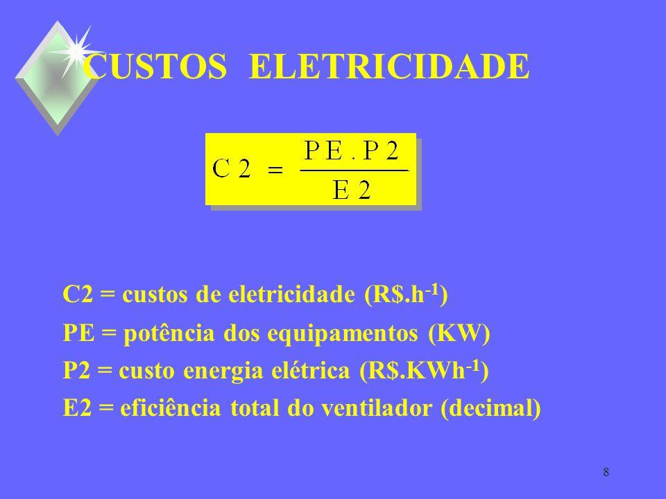 8 CUSTOS ELETRICIDADE C2 = custos de eletricidade (R$.h -1 ) PE = potência dos equipamentos (KW) P2 = custo energia elétrica (R$.KWh -1 ) E2 = eficiência total do ventilador (decimal)