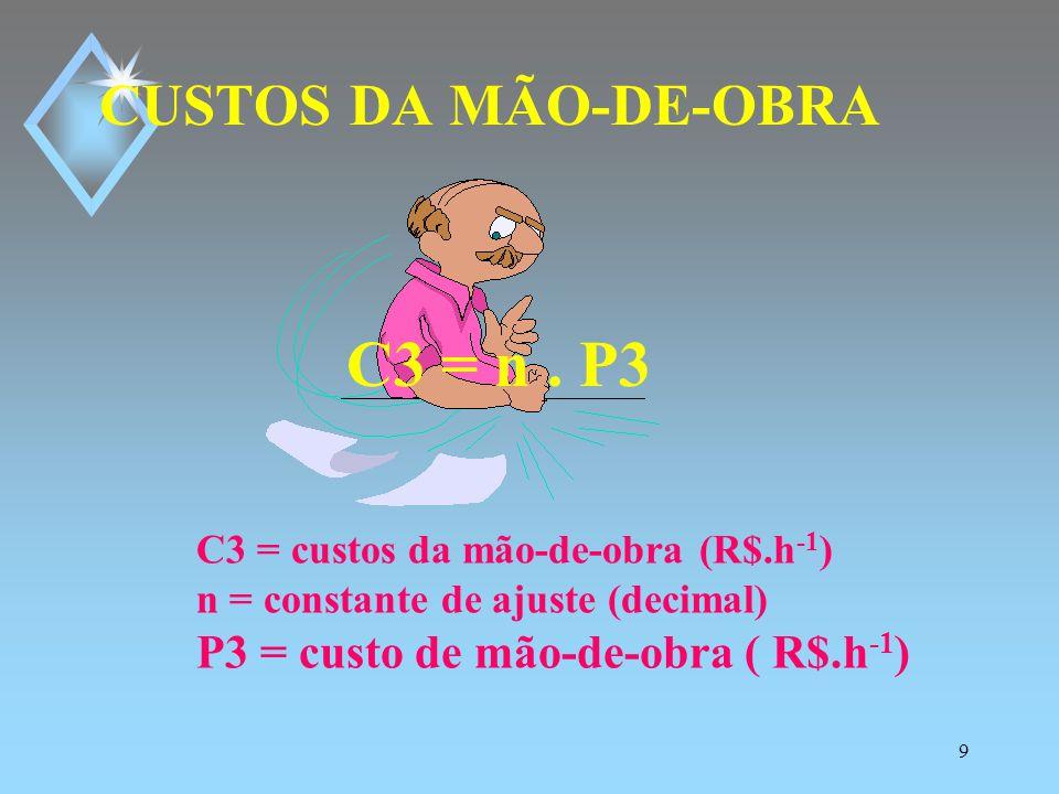 9 CUSTOS DA MÃO-DE-OBRA C3 = custos da mão-de-obra (R$.h -1 ) n = constante de ajuste (decimal) P3 = custo de mão-de-obra ( R$.h -1 ) C3 = n.