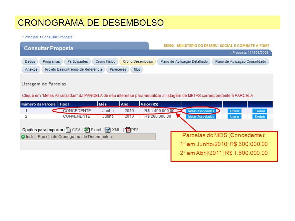 CRONOGRAMA DE DESEMBOLSO Parcelas do MDS (Concedente): 1ª em Junho/2010: R$ 500.000,00 2ª em Abril/2011: R$ 1.500.000,00