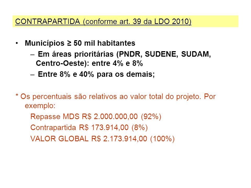 CONTRAPARTIDA (conforme art. 39 da LDO 2010) Municípios 50 mil habitantes – Em áreas prioritárias (PNDR, SUDENE, SUDAM, Centro-Oeste): entre 4% e 8% –