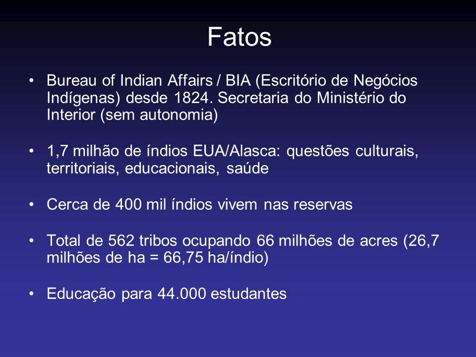 Bureau of Indian Affairs / BIA (Escritório de Negócios Indígenas) desde 1824. Secretaria do Ministério do Interior (sem autonomia) 1,7 milhão de índio