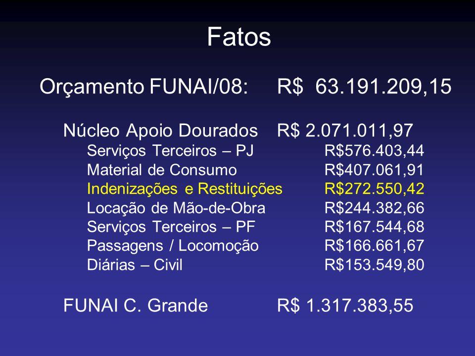 Orçamento FUNAI/08: R$ 63.191.209,15 Núcleo Apoio Dourados R$ 2.071.011,97 Serviços Terceiros – PJ R$576.403,44 Material de Consumo R$407.061,91 Inden