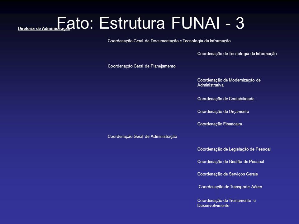 Fato: Estrutura FUNAI - 3 Diretoria de Administração Coordenação Geral de Documentação e Tecnologia da Informação Coordenação de Tecnologia da Informa