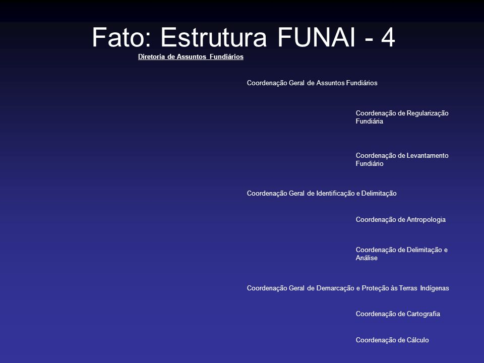 Fato: Estrutura FUNAI - 4 Diretoria de Assuntos Fundiários Coordenação Geral de Assuntos Fundiários Coordenação de Regularização Fundiária Coordenação