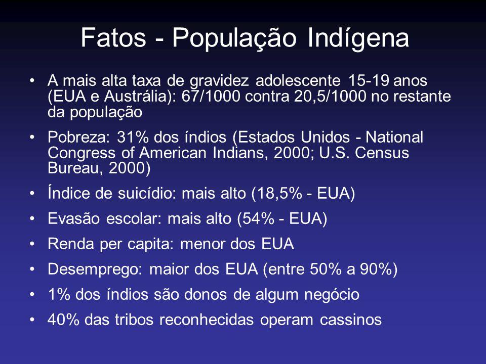 A mais alta taxa de gravidez adolescente 15-19 anos (EUA e Austrália): 67/1000 contra 20,5/1000 no restante da população Pobreza: 31% dos índios (Esta