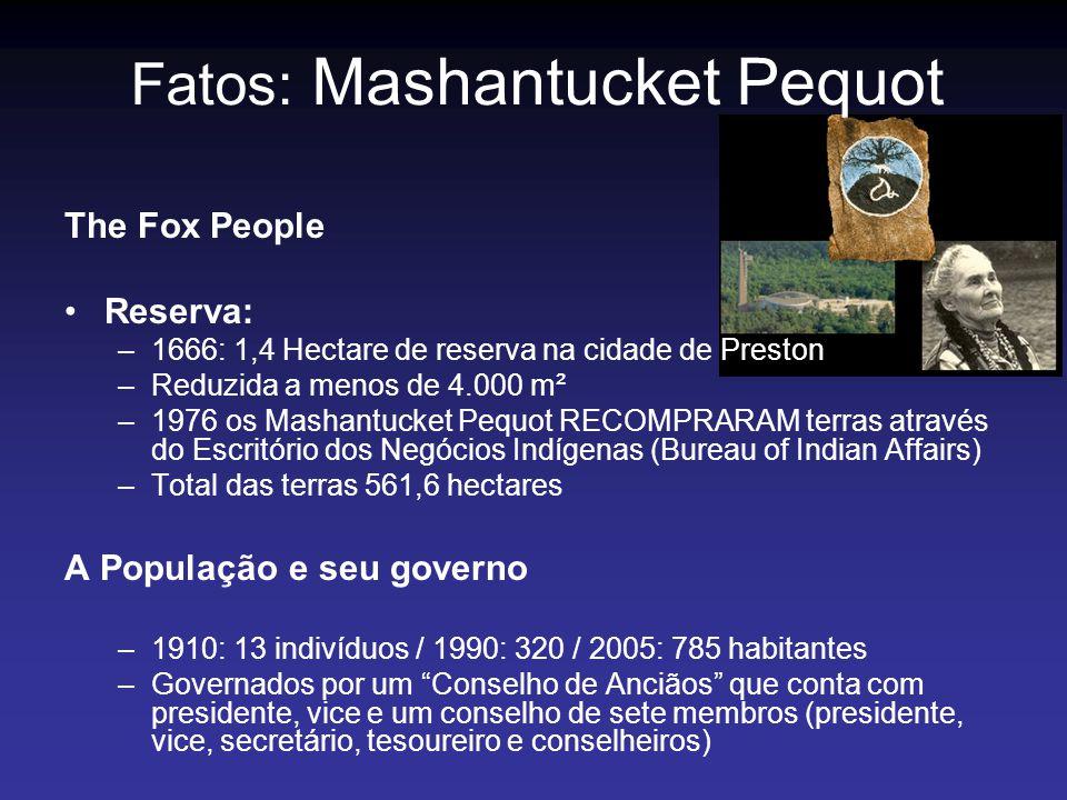 Fatos: Mashantucket Pequot The Fox People Reserva: –1666: 1,4 Hectare de reserva na cidade de Preston –Reduzida a menos de 4.000 m² –1976 os Mashantuc