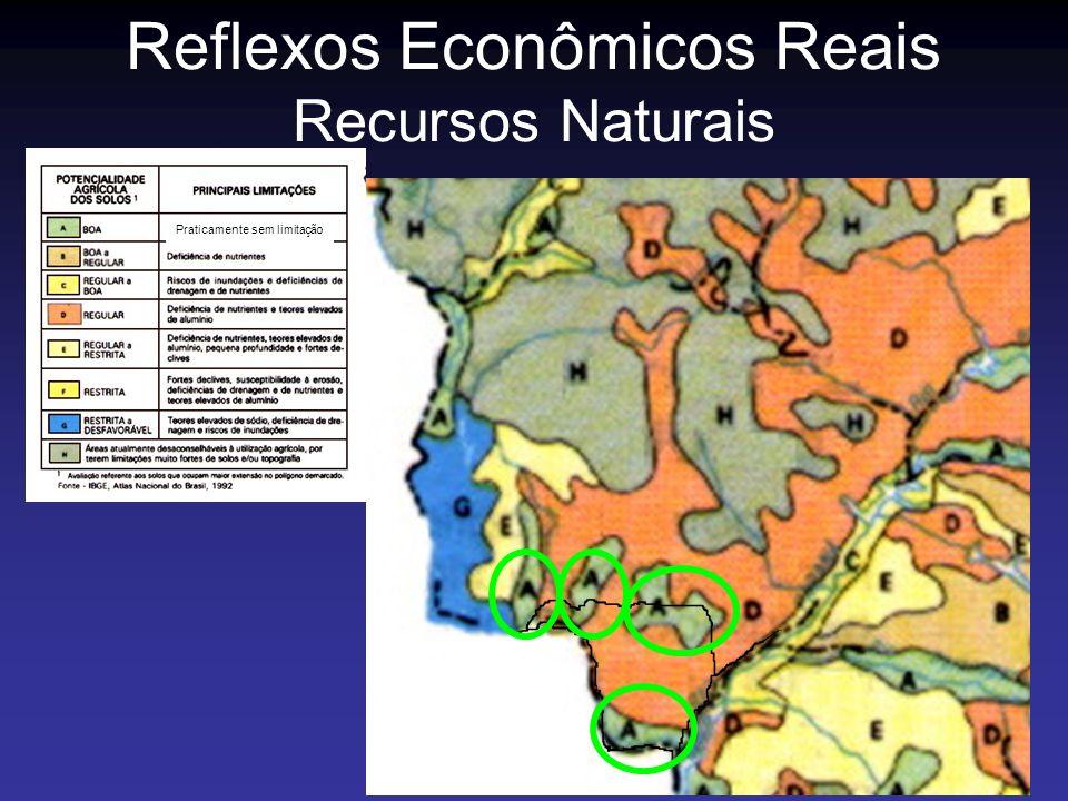 Praticamente sem limitação Reflexos Econômicos Reais Recursos Naturais