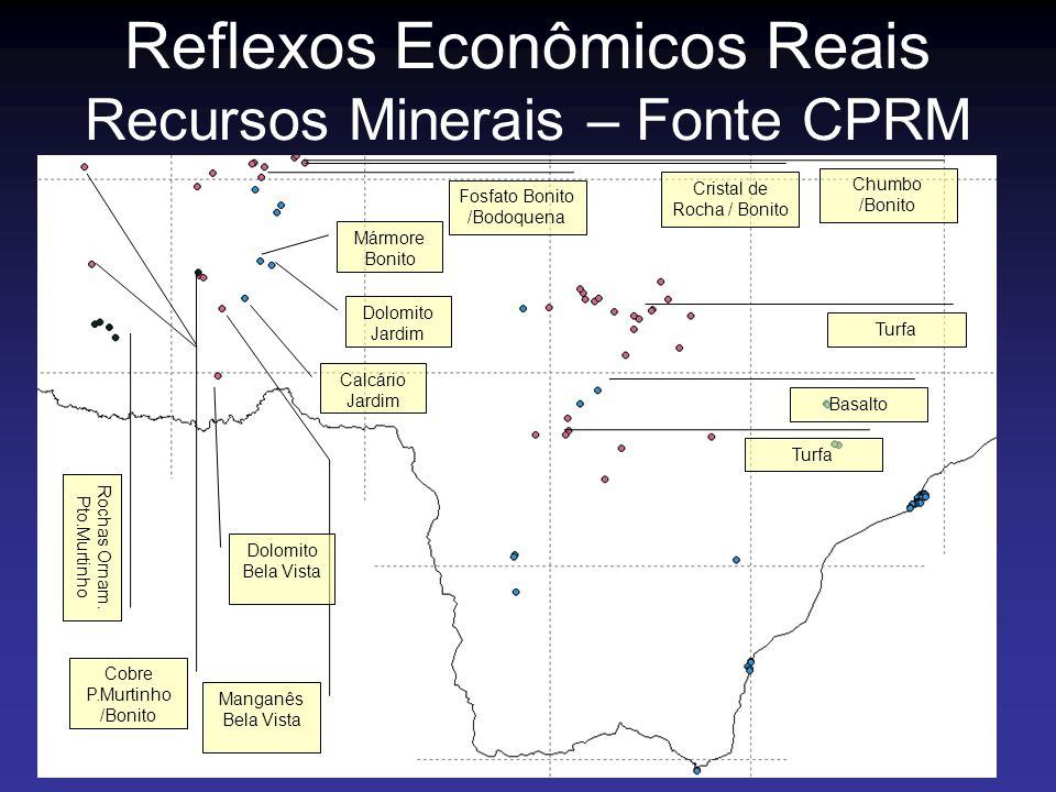Reflexos Econômicos Reais Recursos Minerais – Fonte CPRM Rochas Ornam. Pto.Murtinho Cobre P.Murtinho /Bonito Manganês Bela Vista Dolomito Bela Vista D