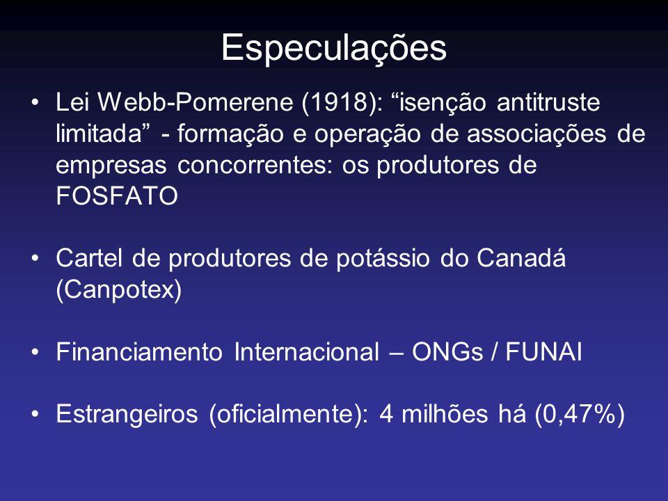 Lei Webb-Pomerene (1918): isenção antitruste limitada - formação e operação de associações de empresas concorrentes: os produtores de FOSFATO Cartel d
