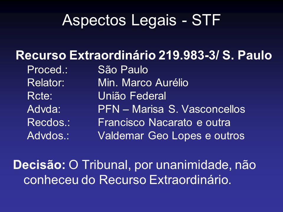 Recurso Extraordinário 219.983-3/ S. Paulo Proced.: São Paulo Relator: Min. Marco Aurélio Rcte: União Federal Advda: PFN – Marisa S. Vasconcellos Recd