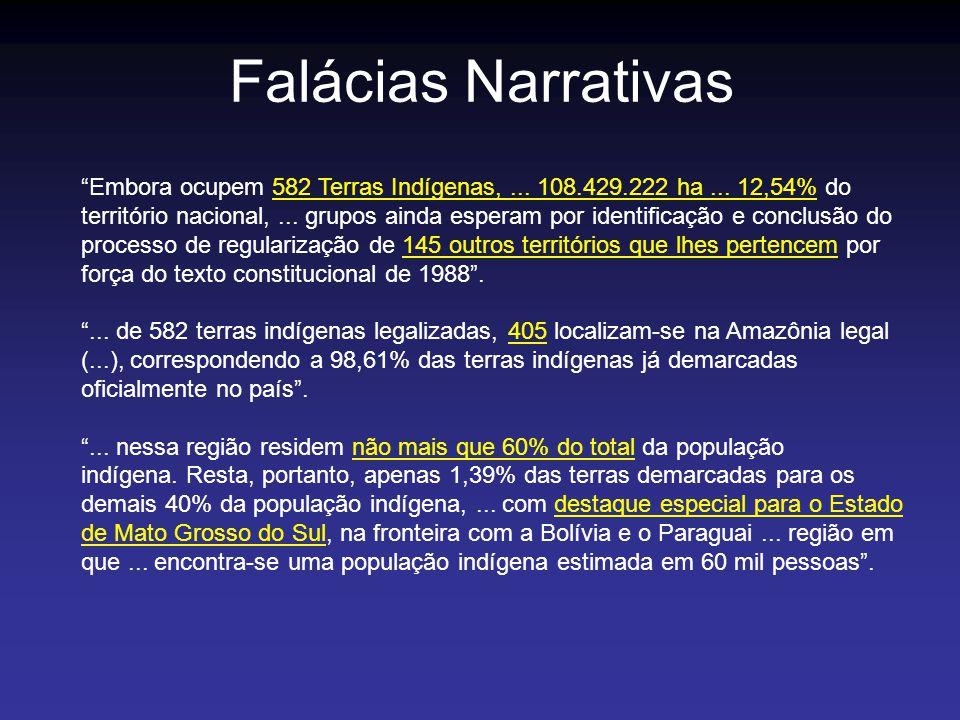 Falácias Narrativas Embora ocupem 582 Terras Indígenas,... 108.429.222 ha... 12,54% do território nacional,... grupos ainda esperam por identificação