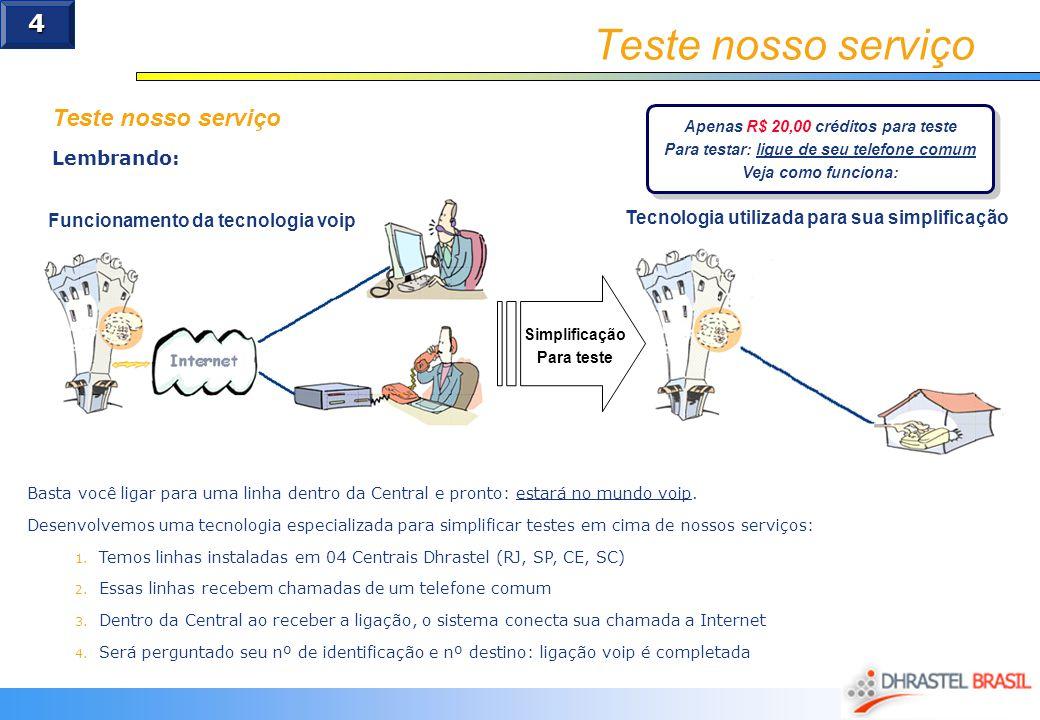 Teste nosso serviço 4 Lembrando: Funcionamento da tecnologia voip Simplificação Para teste Tecnologia utilizada para sua simplificação Basta você liga