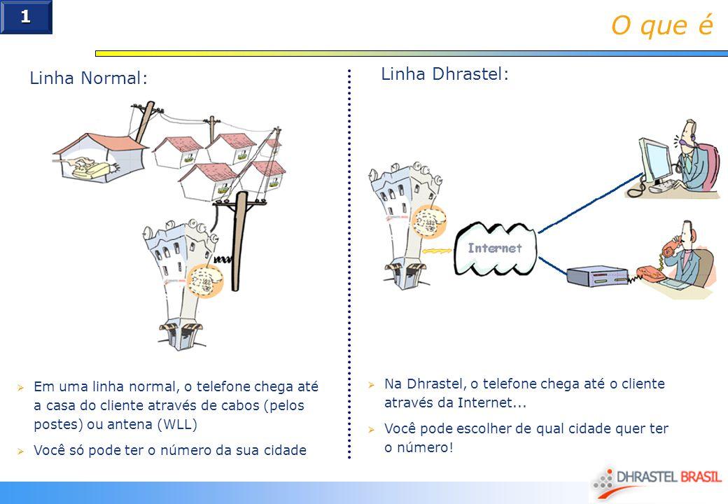 O que é 1 Centrais (temos Centrais Dhrastel em TODAS capitais do Brasil): Explicação: 1.