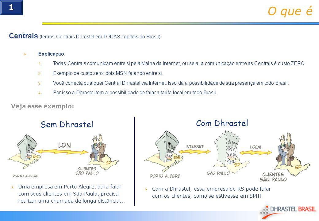 O que é 1 Centrais (temos Centrais Dhrastel em TODAS capitais do Brasil): Explicação: 1. Todas Centrais comunicam entre si pela Malha da Internet, ou