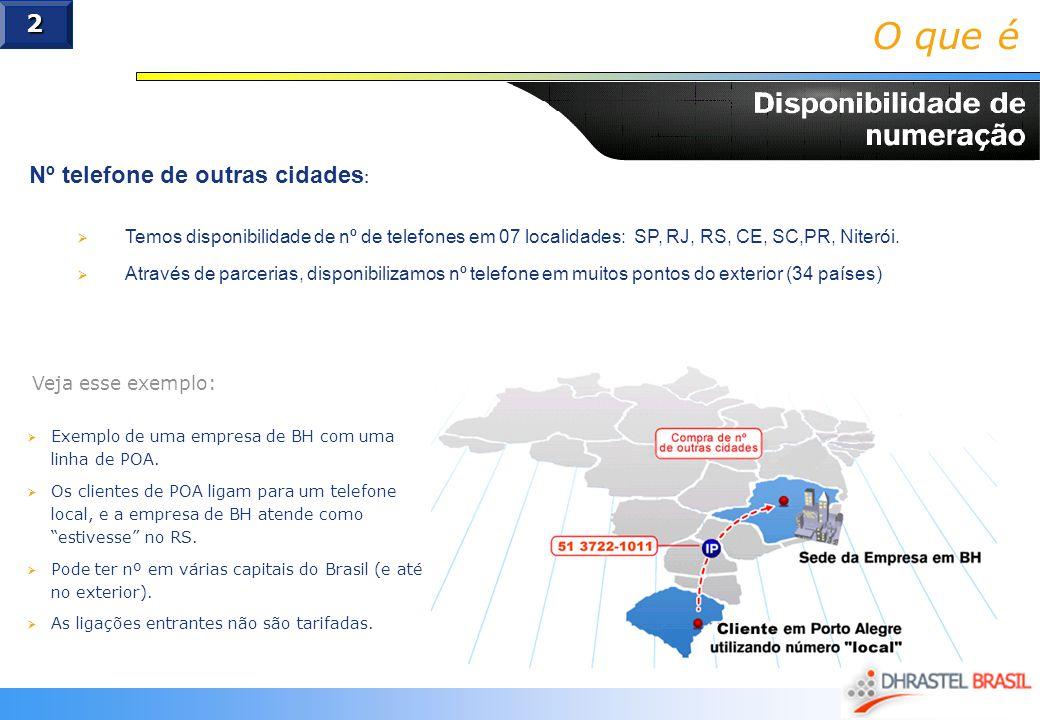 O que é Veja esse exemplo: 2 Nº telefone de outras cidades : Temos disponibilidade de nº de telefones em 07 localidades: SP, RJ, RS, CE, SC,PR, Niteró