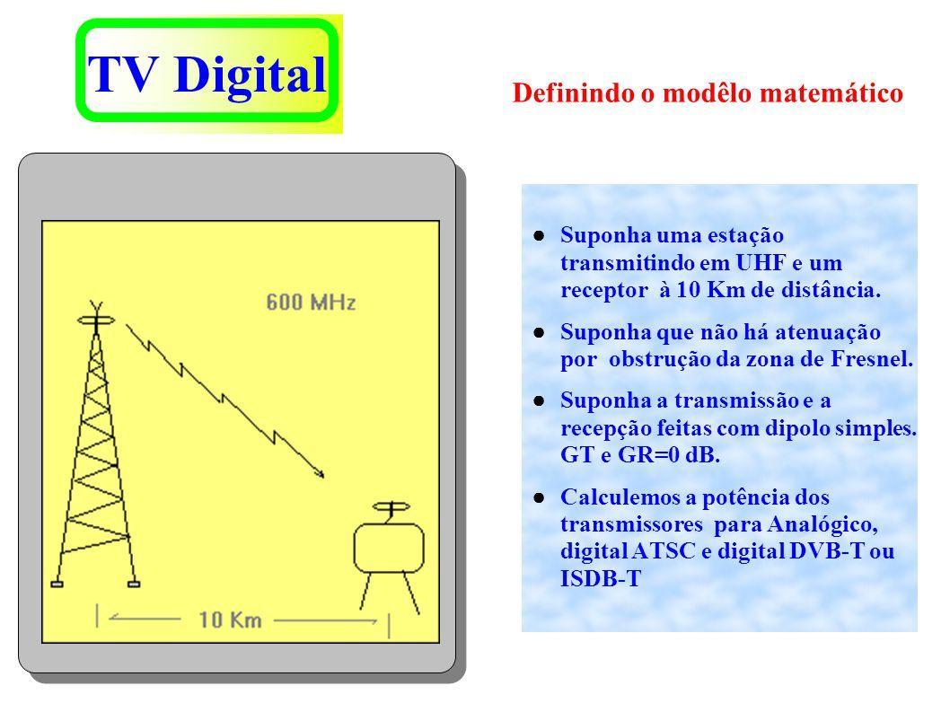 TV Digital Definindo o modêlo matemático