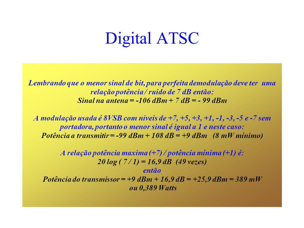 Digital ATSC Lembrando que o menor sinal de bit, para perfeita demodulação deve ter uma relação potência / ruido de 7 dB então: Sinal na antena = -106 dBm + 7 dB = - 99 dBm A modulação usada é 8VSB com niveis de +7, +5, +3, +1, -1, -3, -5 e -7 sem portadora, portanto o menor sinal é igual a 1 e neste caso: Potência a transmitir = -99 dBm + 108 dB = +9 dBm (8 mW mínimo) A relação potência maxima (+7) / potência mínima (+1) é: 20 log ( 7 / 1) = 16,9 dB (49 vezes) então Potência do transmissor = +9 dBm + 16,9 dB = +25,9 dBm = 389 mW ou 0,389 Watts