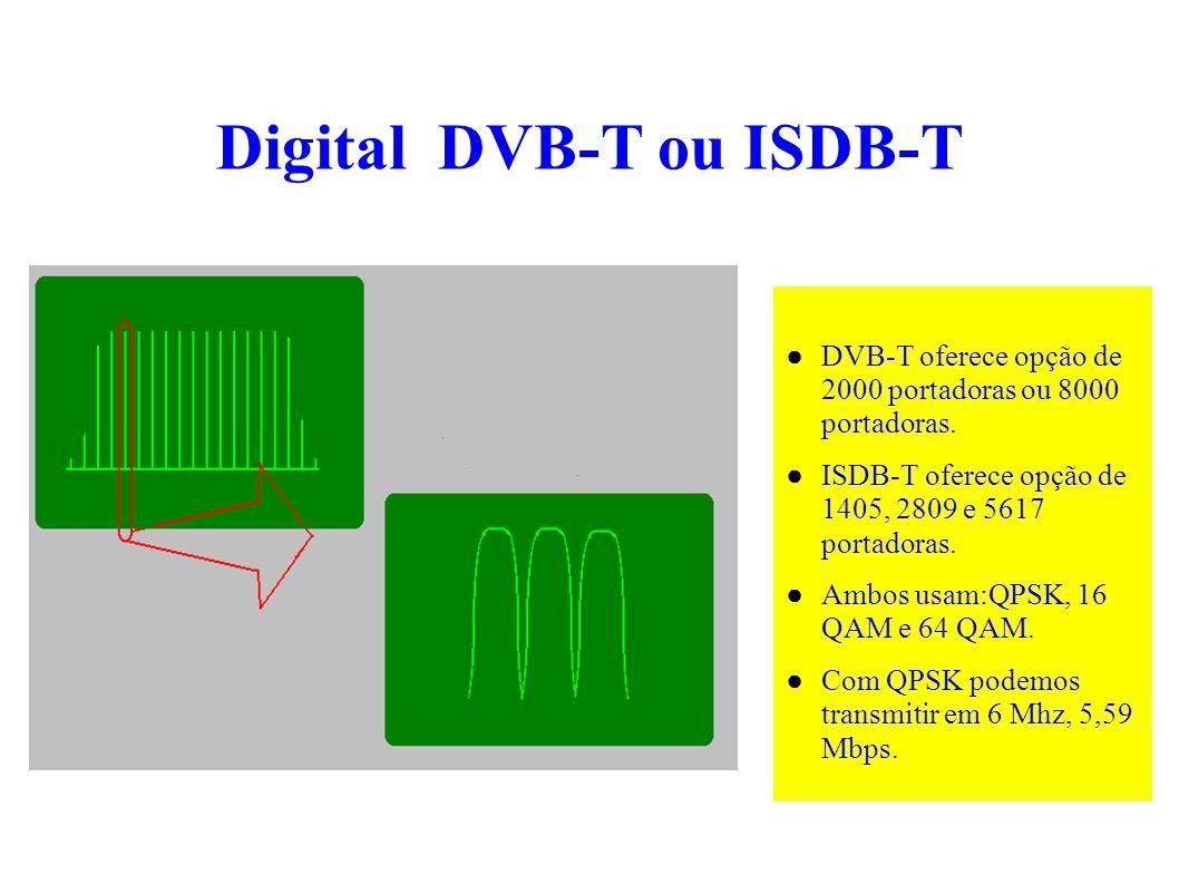 Digital DVB-T ou ISDB-T DVB-T oferece opção de 2000 portadoras ou 8000 portadoras.