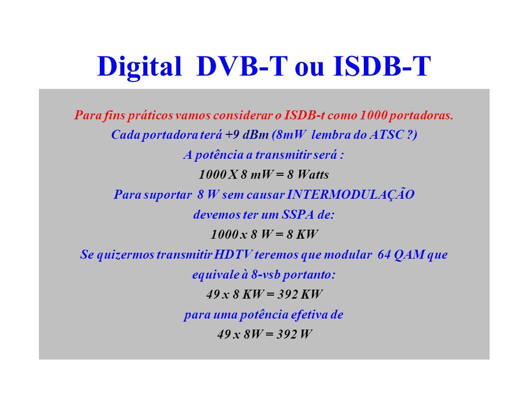 Conclusão temos que desenvolver o Sistema Brasileiro de TV Digital ( S B T V D ) Comparação dos sistemas digitais para transmissão HDTV Lembrar de acrescentar a atenuação de Fresnel nos cálculos reais, pois aqui foi descartado para facilitar a explanação.