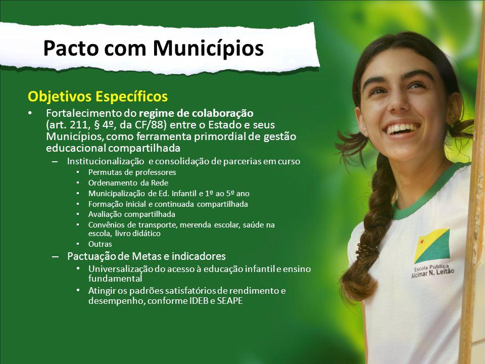 Pacto com Municípios Objetivos Específicos Fortalecimento do regime de colaboração (art.