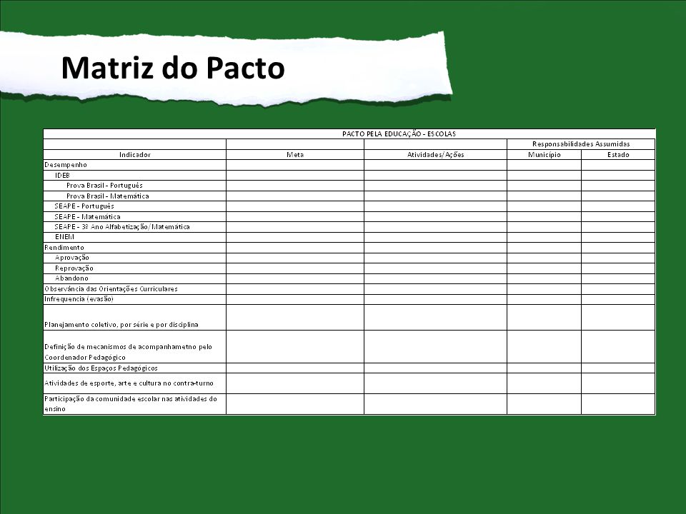 Matriz do Pacto