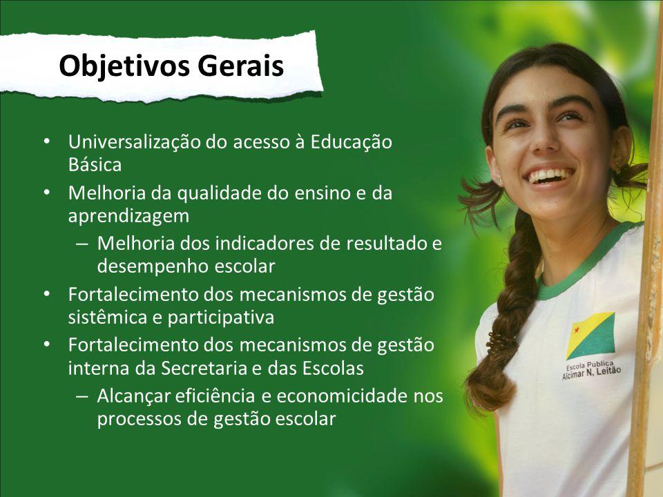 Pacto com Escolas Indicadores Desempenho - IDEB - Prova Brasil/SAEB - Provinha Brasil - SEAPE - ENEM - ENCEJA Rendimento - Aprovação - Abandono - Reprovação