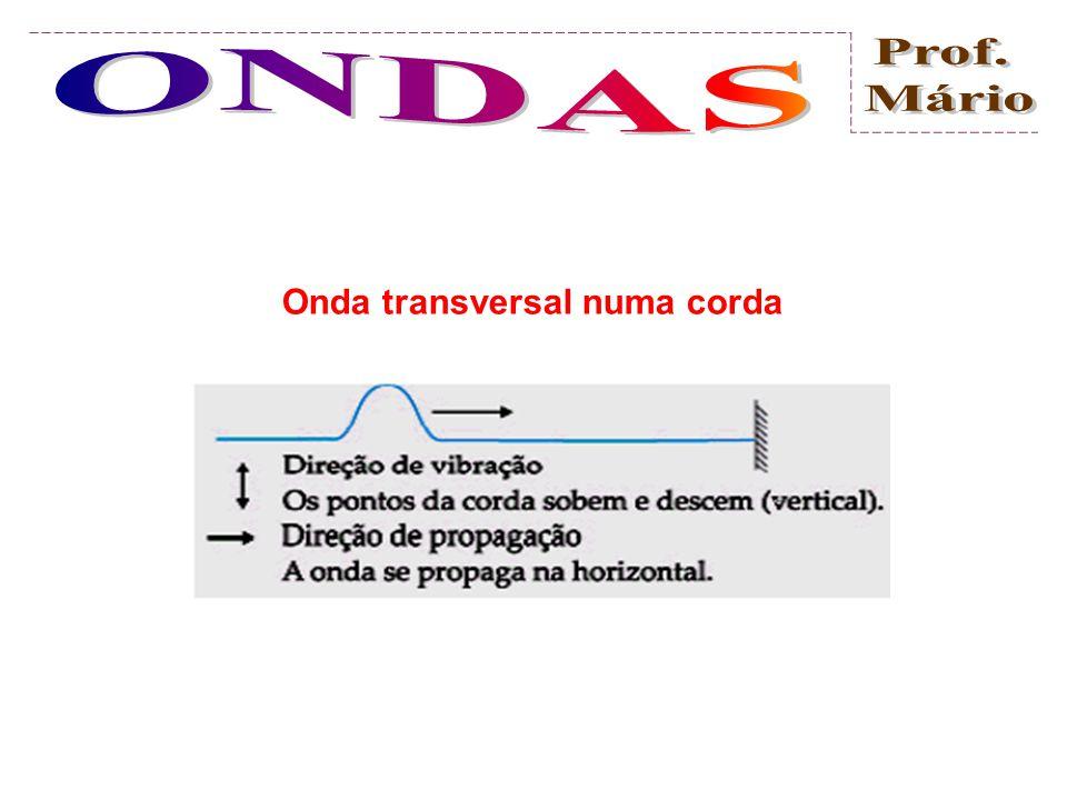 Quanto a direção de vibração uma onda pode ser: Transversal - vibração se dá em uma direção perpendicular a direção de propagação da onda. Observe por