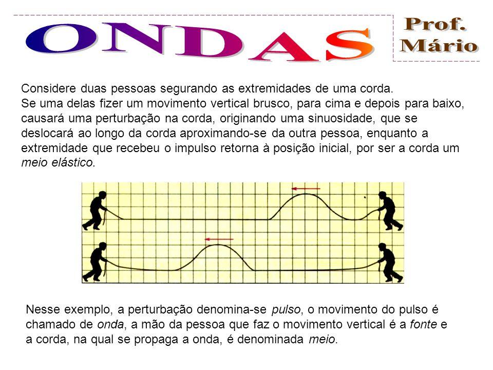 Longitudinal - vibração ocorre na mesma direção de propagação da onda. Perceba que a vibração de cada ponto ocorre na mesma direção de propagação da o