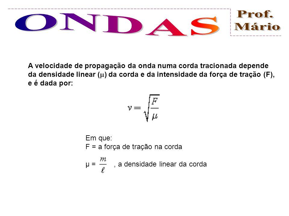 Considere uma corda de massa m e comprimento, sob a ação de uma força de tração. Velocidade de Propagação de uma Onda Unidimensional Suponha que a mão