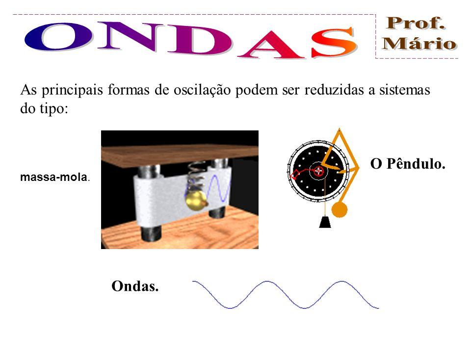 As principais formas de oscilação podem ser reduzidas a sistemas do tipo: O Pêndulo.